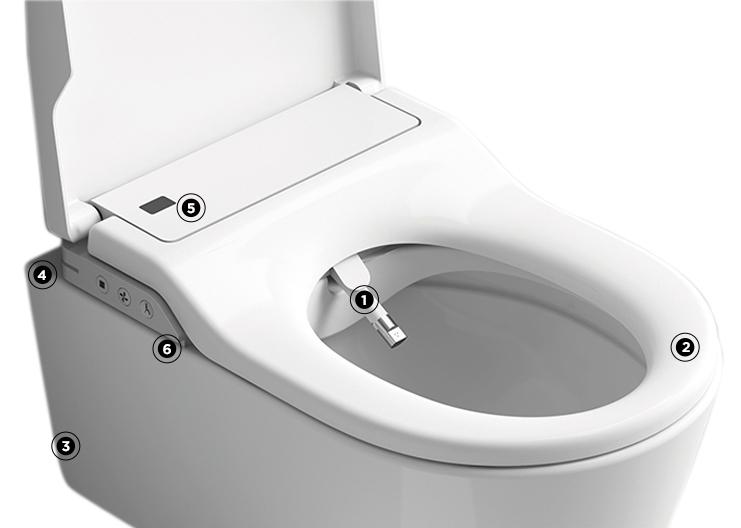 Roca In Wash Inspira Smart Toilet